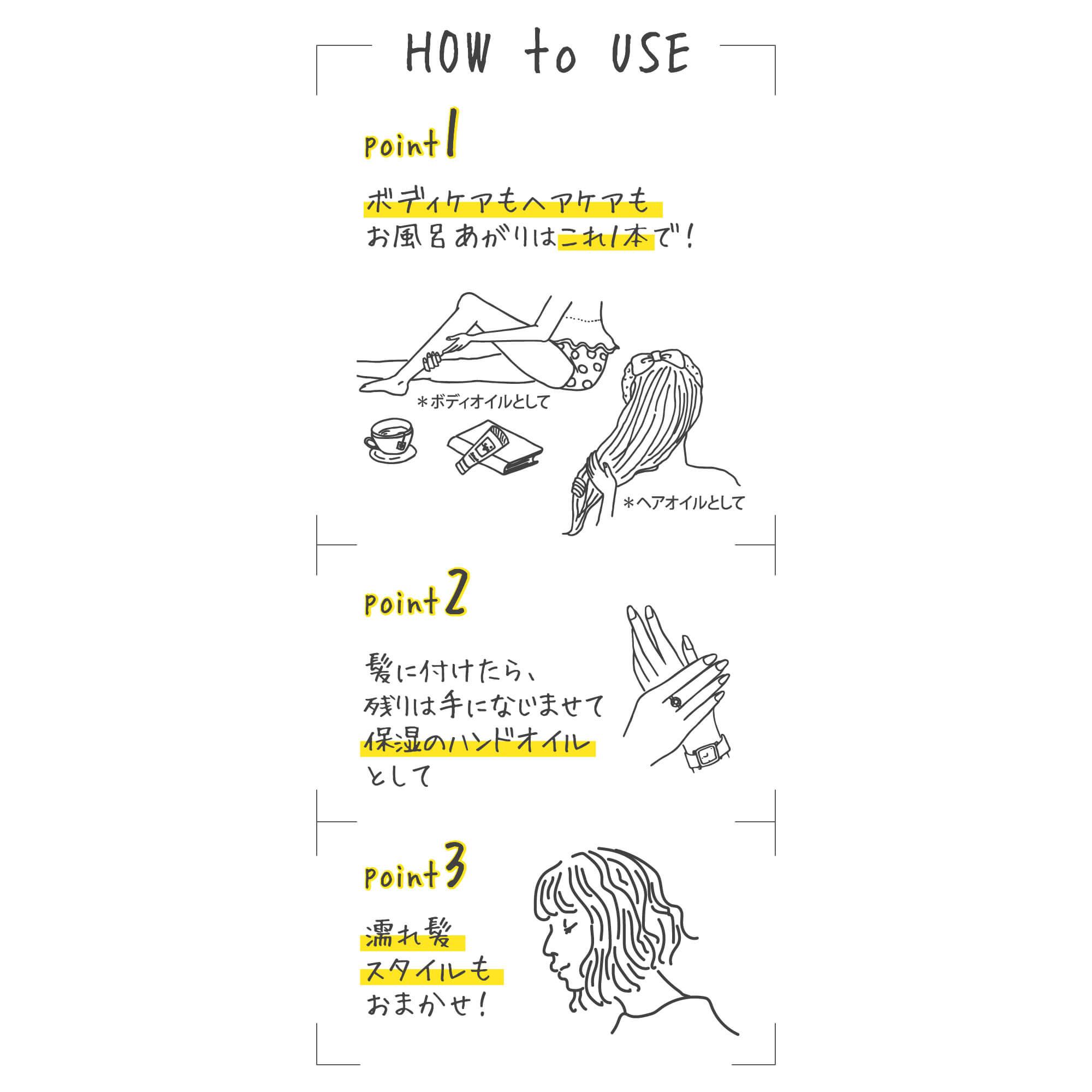 サインシステミックオイルの使い方を描いたイラスト